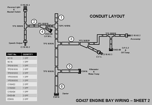 Return To Blog/Building a GD 427/Electrics/Wiring Diagrams ... on