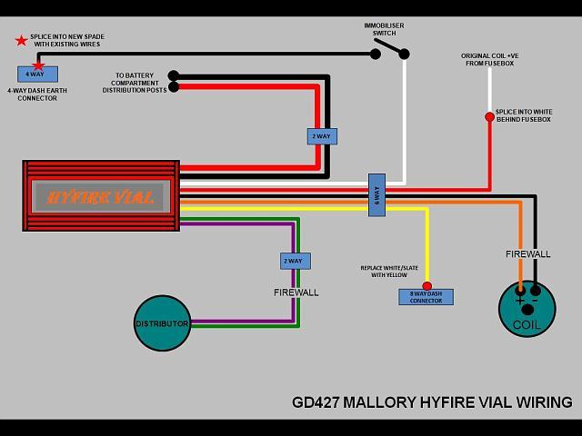 mallory hyfire wiring diagram 7 explore schematic wiring diagram u2022 rh appkhi com